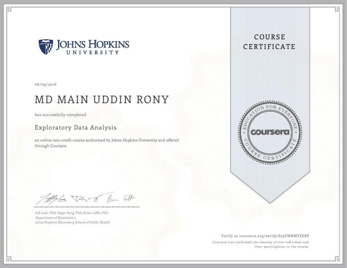 Coursera-page-001